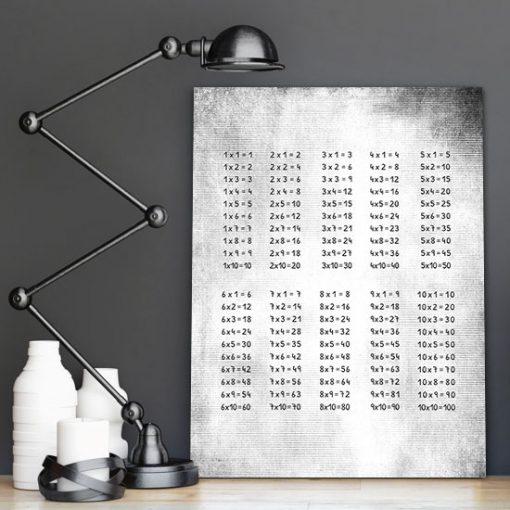 plakaty z liczbami
