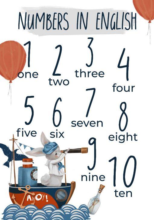 Cyferki po angielsku - Plakat dla chłopca