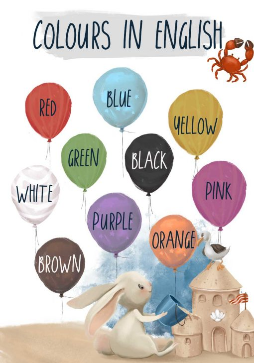 Angielskie napisy - Wielobarwny plakat dla dzieci