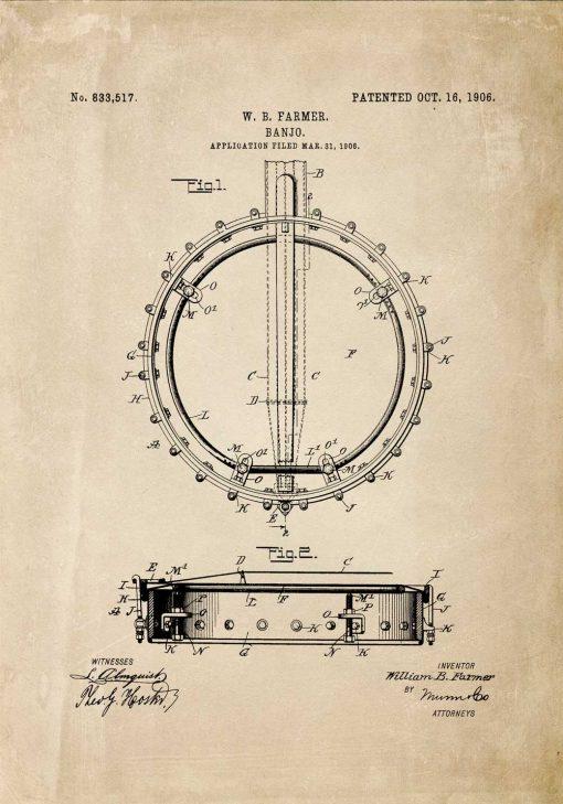 Poster dla miłośnika muzyki - Patent na banjo jadalni