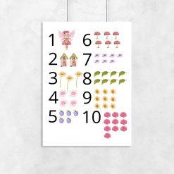 Kolorowy plakat dla dzieci do nauki liczenia