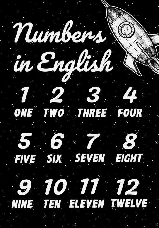 Plakat ściąga z nazwami cyfr w języku angieskim