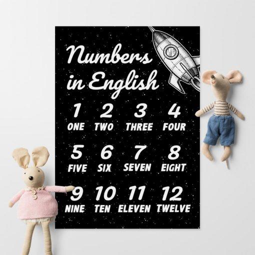Plakat z angielskimi nazwami cyfr do pokoju dziecka