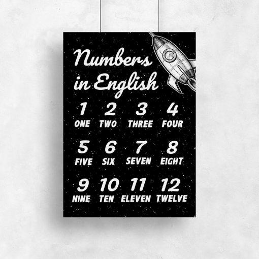 Plakat z cyframi w języku angielskim