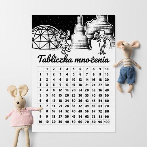 Plakat z kosmiczna tabliczką mnożenia