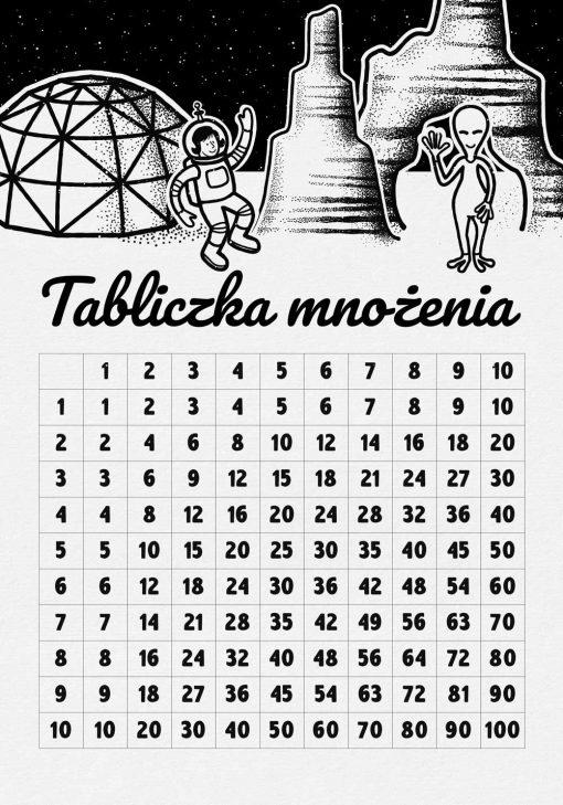 Plakat z kosmiczną tabliczką mnożenia do pokoju ucznia