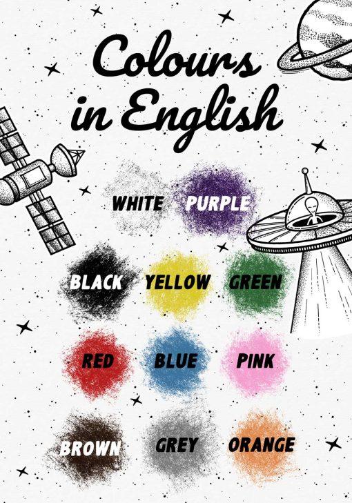 Edukacyjny plakat do nauki języka angielskiego
